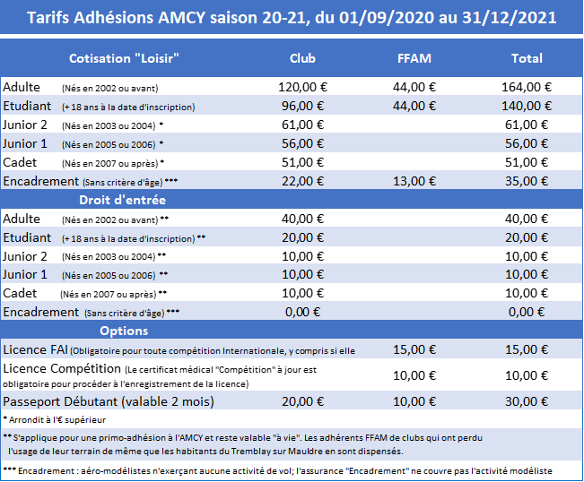 Tarifs adhesion amcy saison 20 21