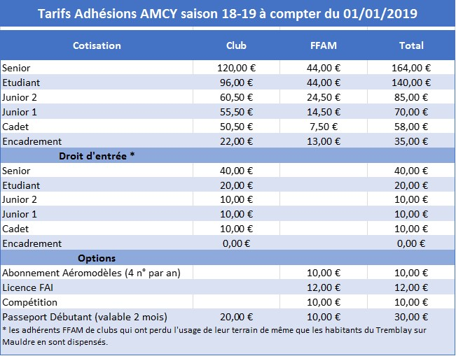 Tarifs amcy 2019 from 01 01 19